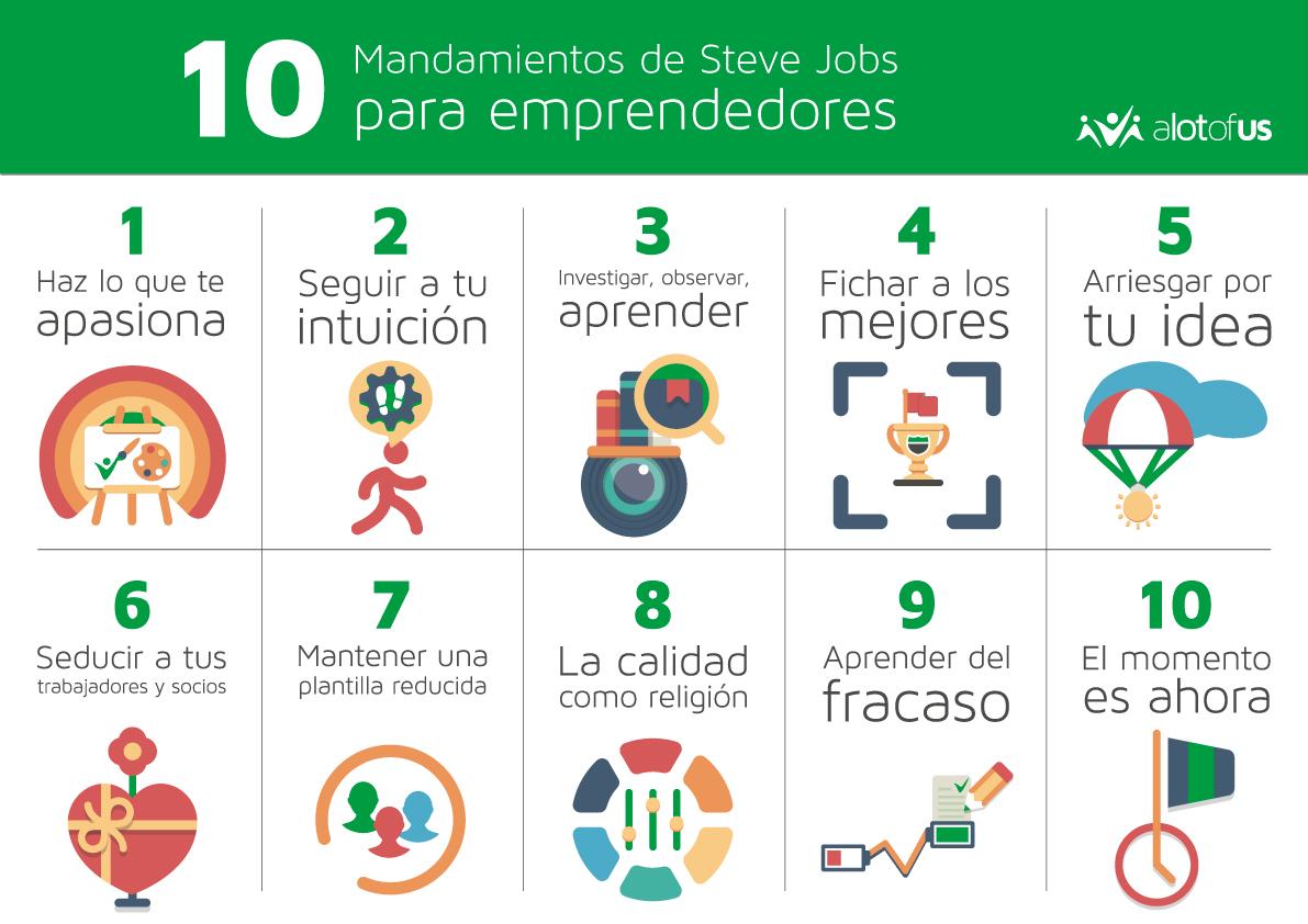 10 Mandamientos para emprendedores